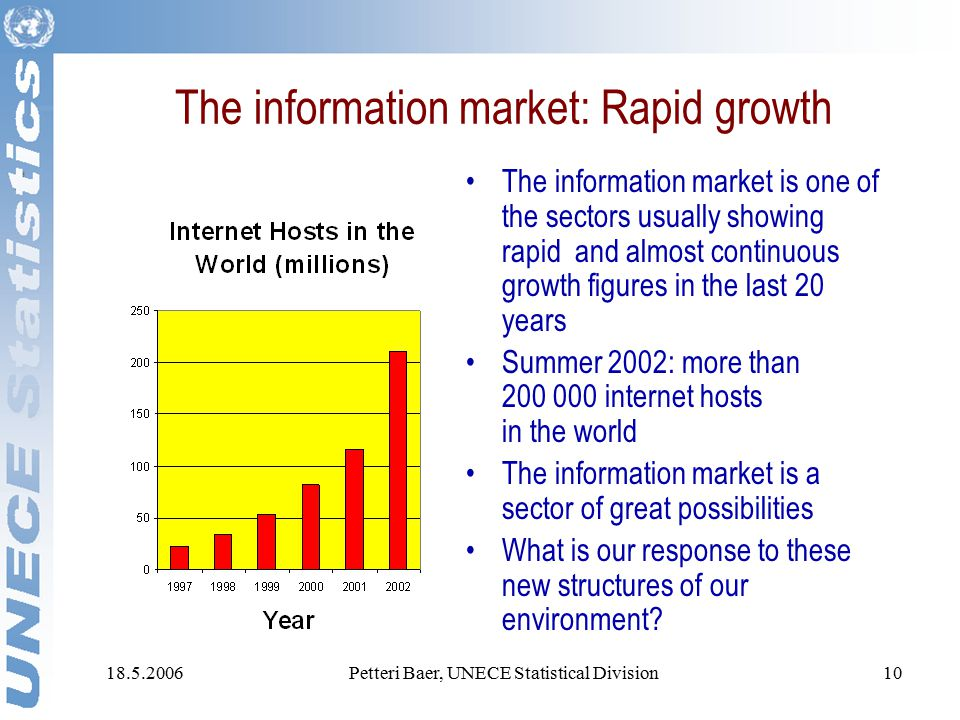18.5.2006Petteri Baer, UNECE Statistical Division10 The information market: Rapid growth The information market is one of the sectors usually showing rapid and almost continuous growth figures in the last 20 years Summer 2002: more than 200 000 internet hosts in the world The information market is a sector of great possibilities What is our response to these new structures of our environment