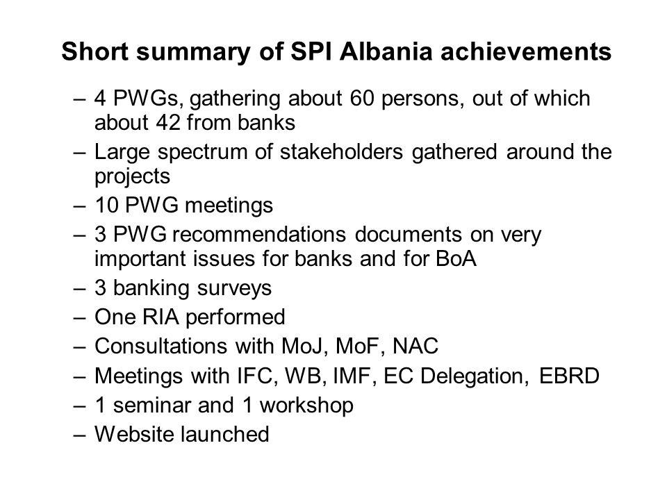 Agenda I.SPI Albania Projects' Progress a.