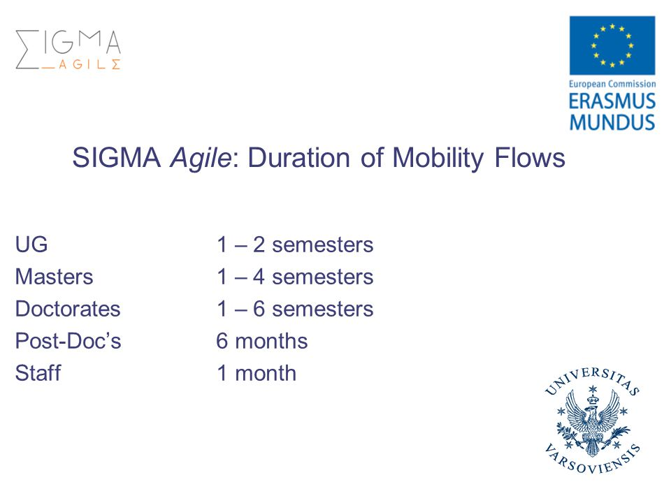 SIGMA Agile: Duration of Mobility Flows UG1 – 2 semesters Masters1 – 4 semesters Doctorates1 – 6 semesters Post-Doc's6 months Staff1 month