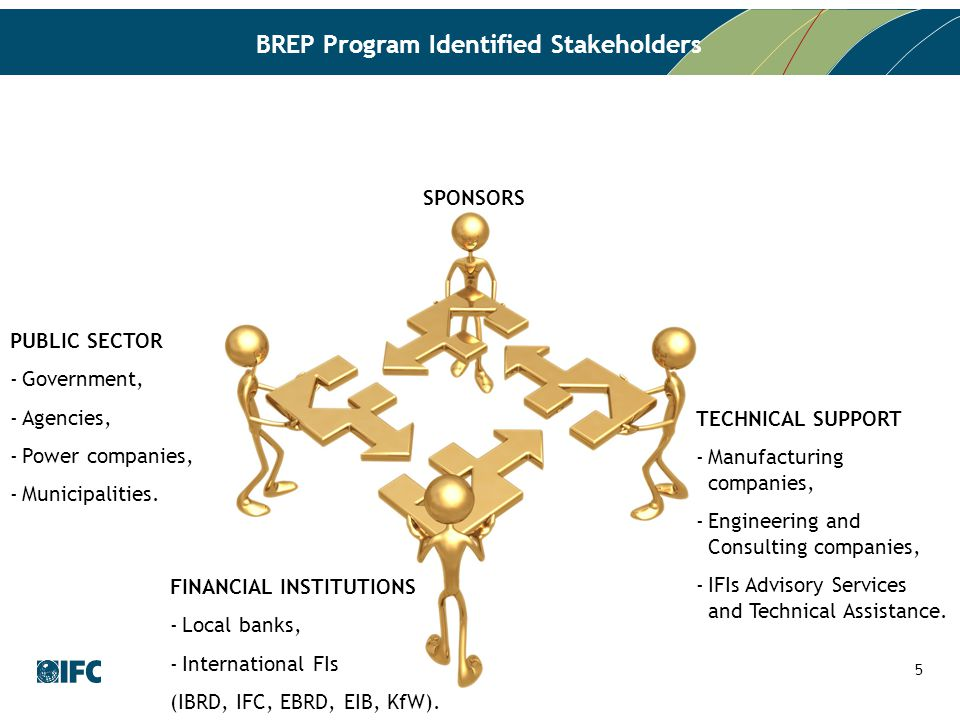BREP Program Identified Stakeholders FINANCIAL INSTITUTIONS -Local banks, -International FIs (IBRD, IFC, EBRD, EIB, KfW).