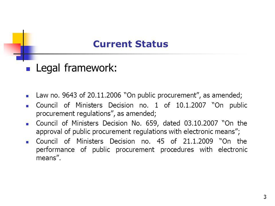 Current Status Legal framework: Law no.