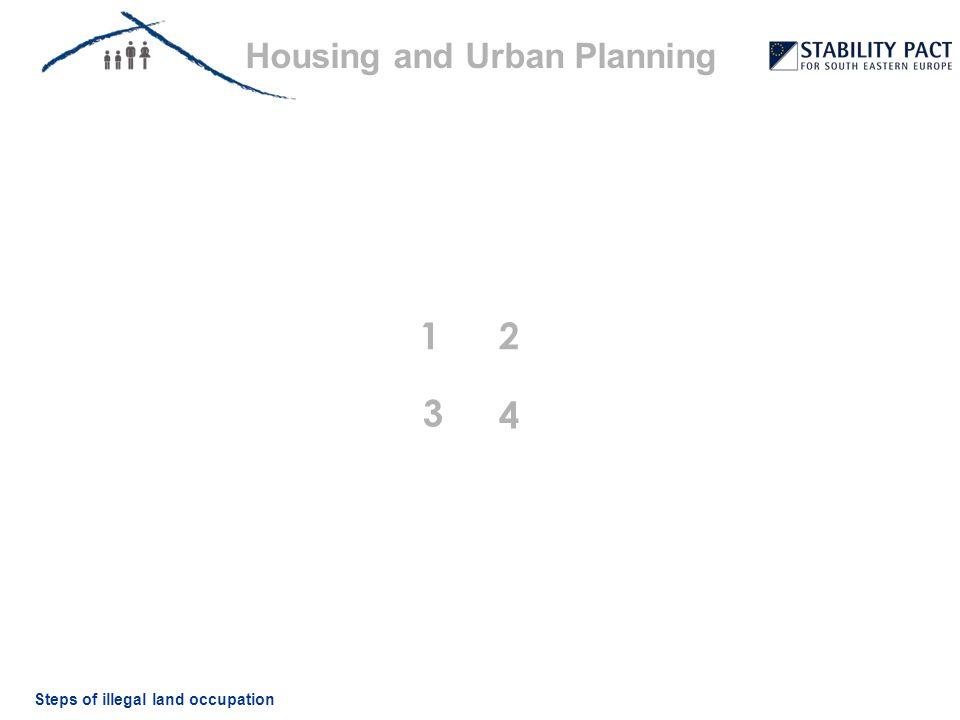 12 3 4 Housing and Urban Planning Urban slums (Belgrade) Informal housing in Montenegro (Podgorica)Unplanned settlements (Sarajevo / Podgorica) & illegal electricity connectionPublic resistance / participation (Albania)… and informal housing in Montenegro (Podgorica / Bar)