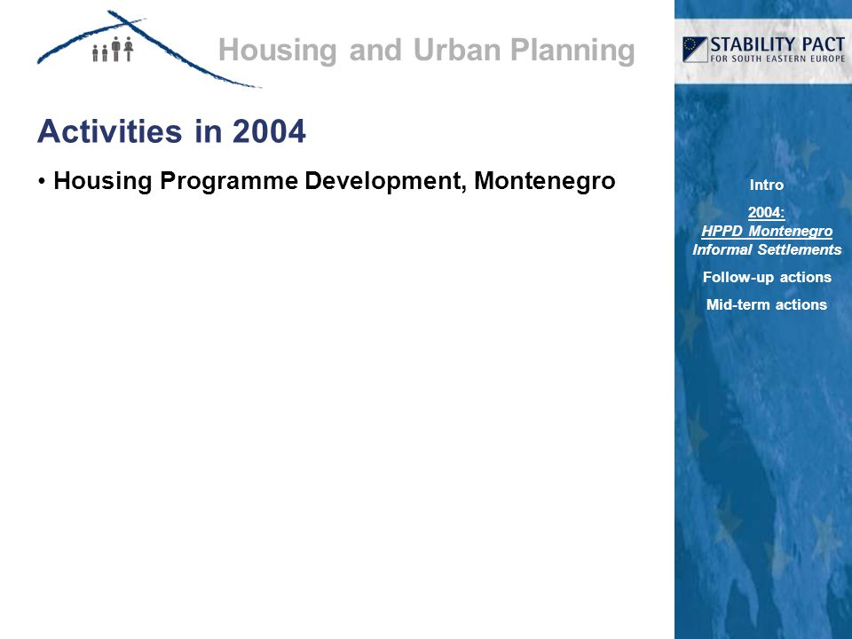 Activities in 2004 Housing Programme Development, Montenegro Housing and Urban Planning Intro 2004: HPPD Montenegro Informal Settlements Follow-up act