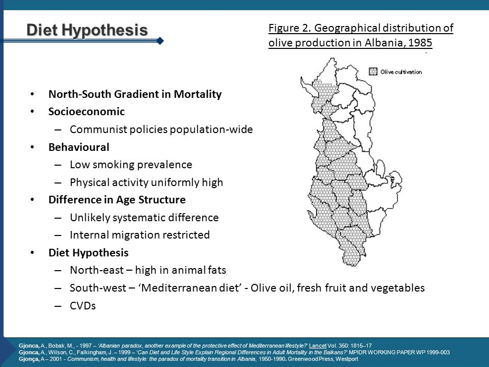 North-South Gradient in Mortality Socioeconomic – Communist policies population-wide Behavioural – Low smoking prevalence – Physical activity uniformly high Difference in Age Structure – Unlikely systematic difference – Internal migration restricted Diet Hypothesis – North-east – high in animal fats – South-west – 'Mediterranean diet' - Olive oil, fresh fruit and vegetables – CVDs Gjonca, A., Bobak, M., - 1997 – 'Albanian paradox, another example of the protective effect of Mediterranean lifestyle ' Lancet Vol.