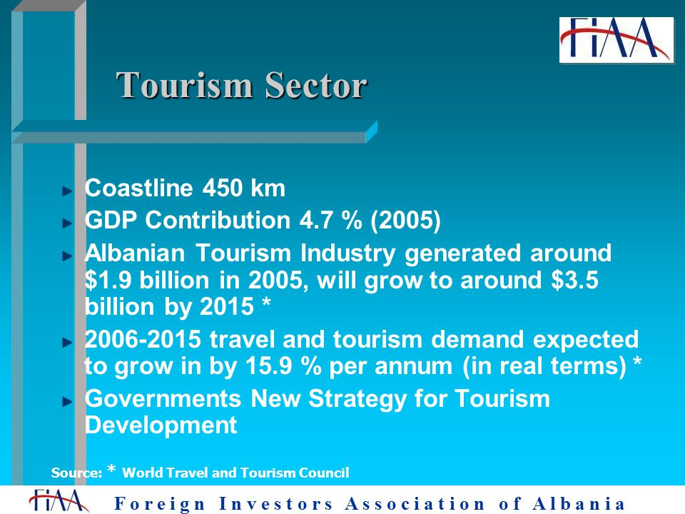 F o r e i g n I n v e s t o r s A s s o c i a t i o n o f A l b a n i a Tourism Sector Coastline 450 km GDP Contribution 4.7 % (2005) Albanian Tourism Industry generated around $1.9 billion in 2005, will grow to around $3.5 billion by 2015 * 2006-2015 travel and tourism demand expected to grow in by 15.9 % per annum (in real terms) * Governments New Strategy for Tourism Development Source: * World Travel and Tourism Council