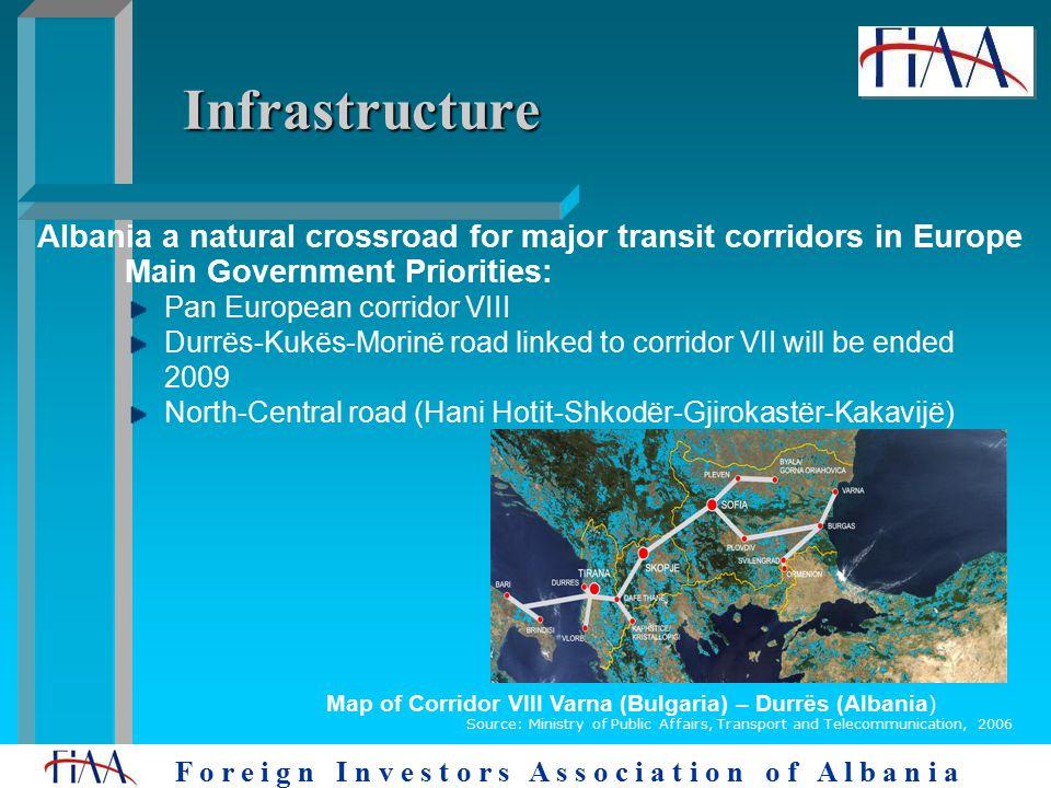 F o r e i g n I n v e s t o r s A s s o c i a t i o n o f A l b a n i a Infrastructure Infrastructure Main Government Priorities: Pan European corridor VIII Durrës-Kukës-Morinë road linked to corridor VII will be ended 2009 North-Central road (Hani Hotit-Shkodër-Gjirokastër-Kakavijë) Source: Ministry of Public Affairs, Transport and Telecommunication, 2006 Map of Corridor VIII Varna (Bulgaria) – Durrës (Albania) Albania a natural crossroad for major transit corridors in Europe