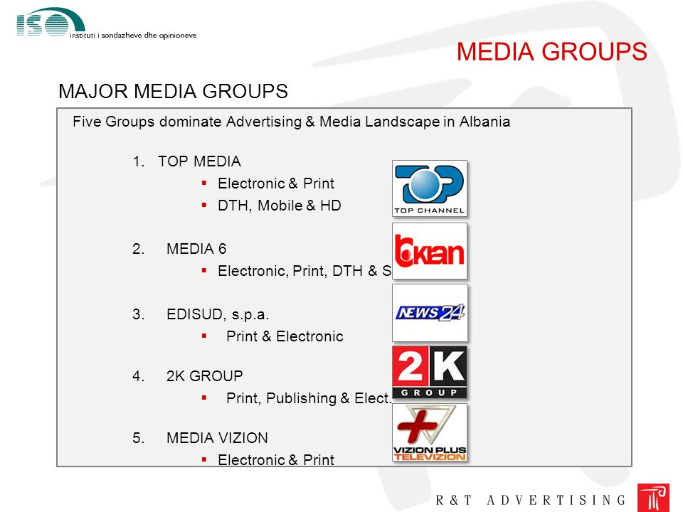 MEDIA GROUPS Five Groups dominate Advertising & Media Landscape in Albania 1.TOP MEDIA  Electronic & Print  DTH, Mobile & HD 2. MEDIA 6  Electronic