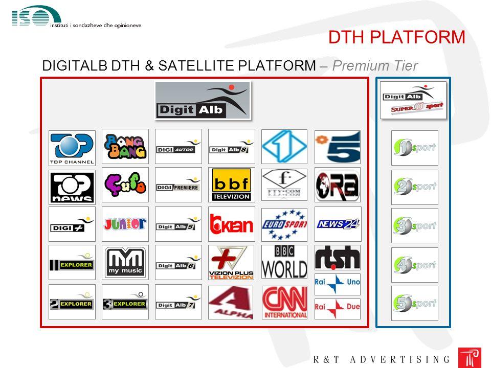 DTH PLATFORM DIGITALB DTH & SATELLITE PLATFORM – Premium Tier