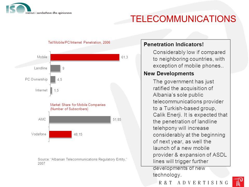 "TELECOMMUNICATIONS Source: ""Albanian Telecommunications Regulatory Entity,"" 2007 Tel/Mobile/PC/Internet Penetration, 2006 Market Share for Mobile Comp"