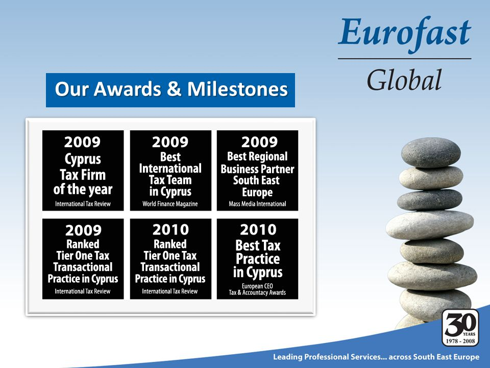 Our Awards & Milestones