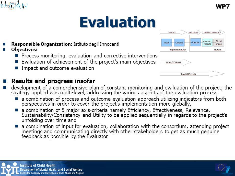 Evaluation Responsible Organization: Istituto degli Innocenti Objectives: Process monitoring, evaluation and corrective interventions Evaluation of ac