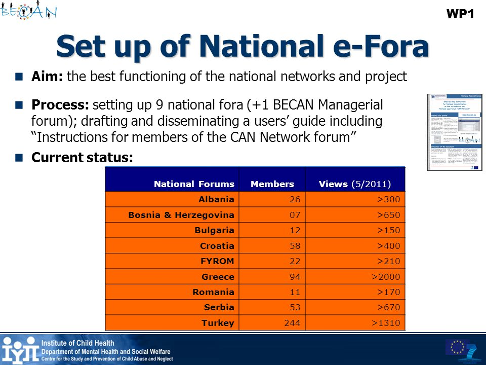 Set up of National e-Fora Aim: the best functioning of the national networks and project National ForumsMembersViews (5/2011) Albania26>300 Bosnia & H