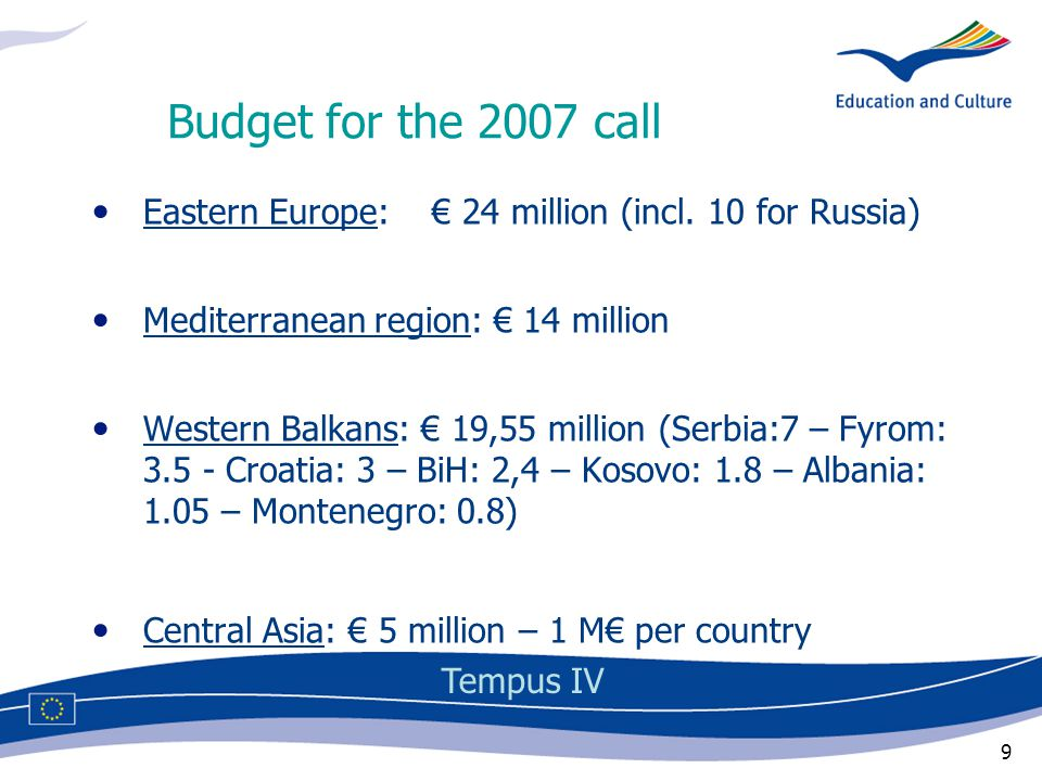 10 Grant size and project duration Both for Joint Projects and Structural Projects From € 500,000 to € 1,500,000 Minimum grant size for countries with annual budgets below € 1 million: €300,000 (Albania, Montenegro, Central Asia) Project duration: from 24 to 36 months Tempus IV