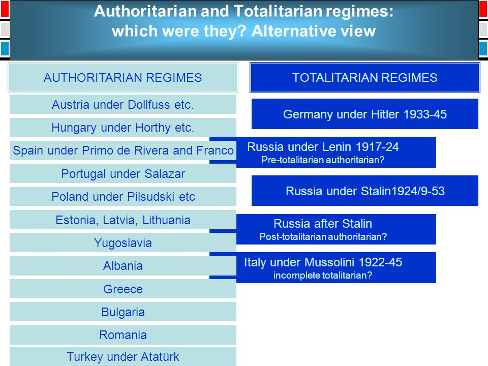 Authoritarian and Totalitarian regimes: which were they.