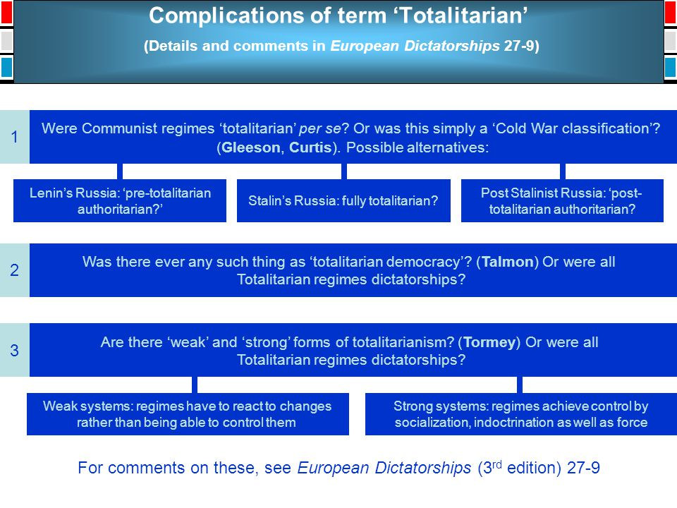 Complications of term 'Totalitarian' (Details and comments in European Dictatorships 27-9) Were Communist regimes 'totalitarian' per se.
