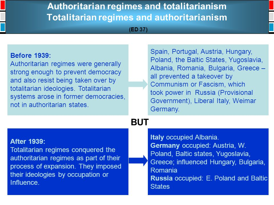 Authoritarian regimes and totalitarianism Totalitarian regimes and authoritarianism (ED 37) Before 1939: Authoritarian regimes were generally strong e