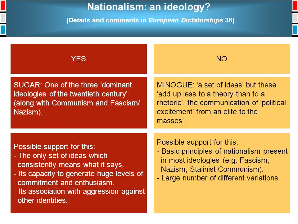 Nationalism: an ideology? (Details and comments in European Dictatorships 36) YESNO SUGAR: One of the three 'dominant ideologies of the twentieth cent