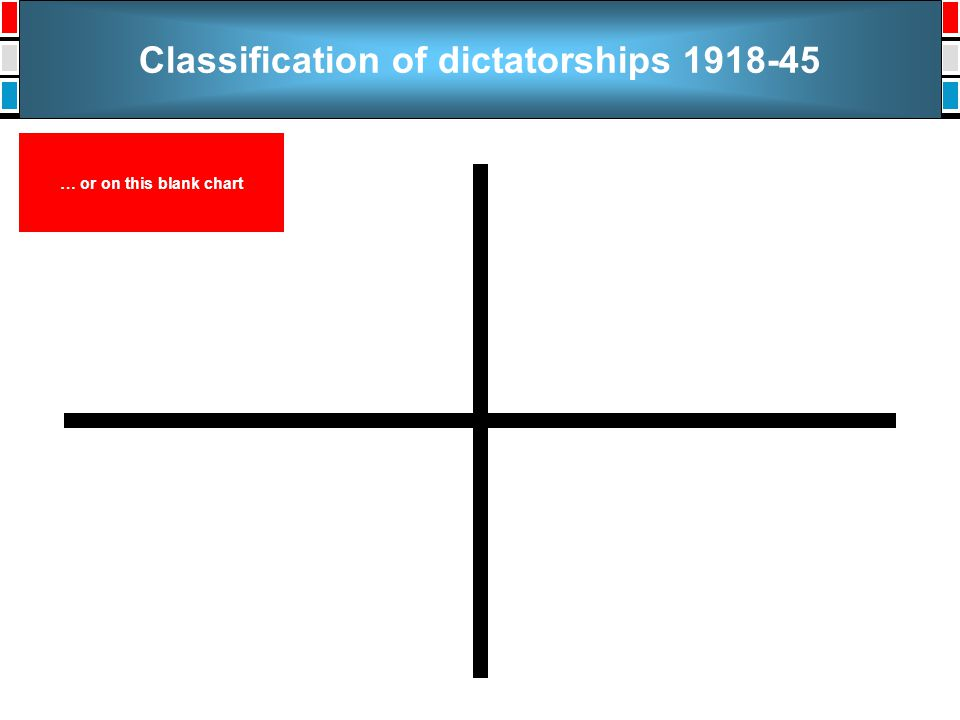 Classification of dictatorships 1918-45 … or on this blank chart