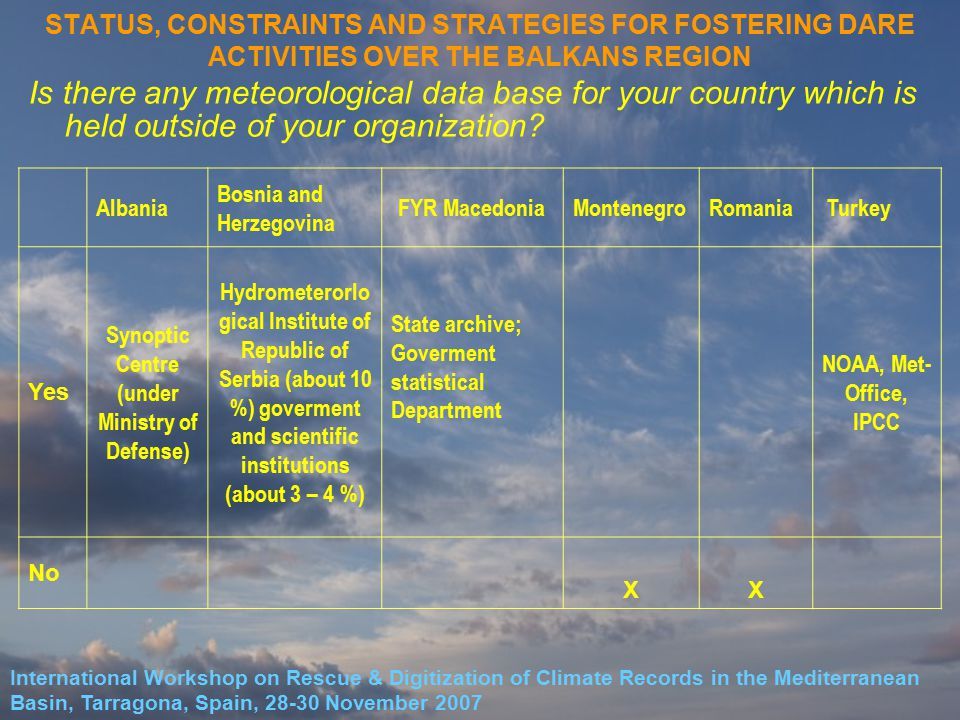 STATUS, CONSTRAINTS AND STRATEGIES FOR FOSTERING DARE ACTIVITIES OVER THE BALKANS REGION Is there any meteorological data base for your country which is held outside of your organization.