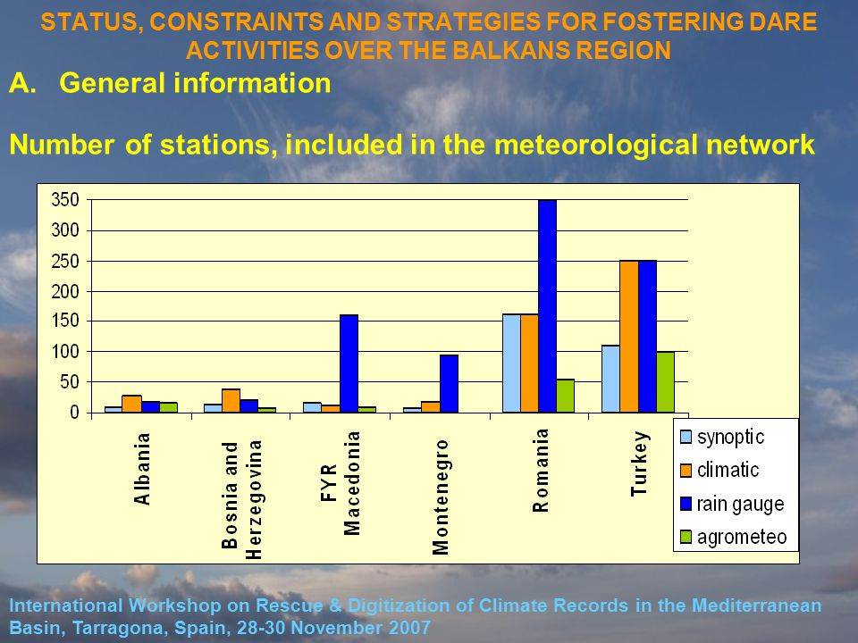 STATUS, CONSTRAINTS AND STRATEGIES FOR FOSTERING DARE ACTIVITIES OVER THE BALKANS REGION A.General information Number of stations, included in the meteorological network International Workshop on Rescue & Digitization of Climate Records in the Mediterranean Basin, Tarragona, Spain, 28-30 November 2007