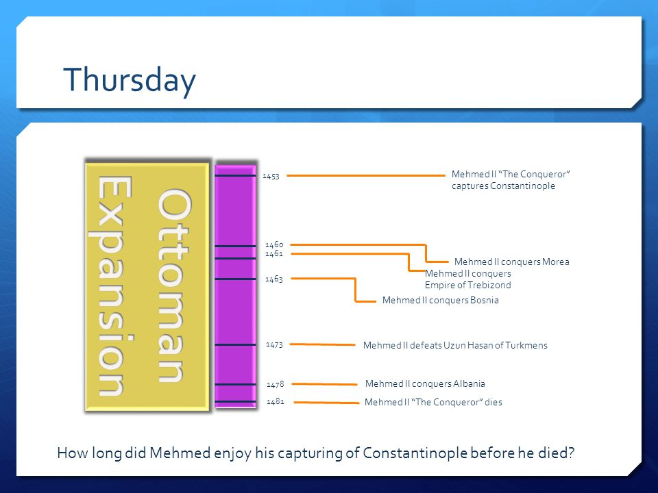 Thursday 1453 Mehmed II The Conqueror captures Constantinople 1460 Mehmed II conquers Morea 1461 Mehmed II conquers Empire of Trebizond 1463 Mehmed II conquers Bosnia 1473 Mehmed II defeats Uzun Hasan of Turkmens 1478 Mehmed II conquers Albania 1481 Mehmed II The Conqueror dies How long did Mehmed enjoy his capturing of Constantinople before he died