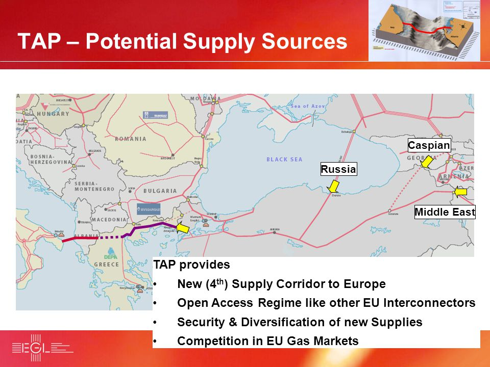 TAP – Potential Supply Sources TAP provides New (4 th ) Supply Corridor to Europe Open Access Regime like other EU Interconnectors Security & Diversification of new Supplies Competition in EU Gas Markets Caspian Middle East Russia