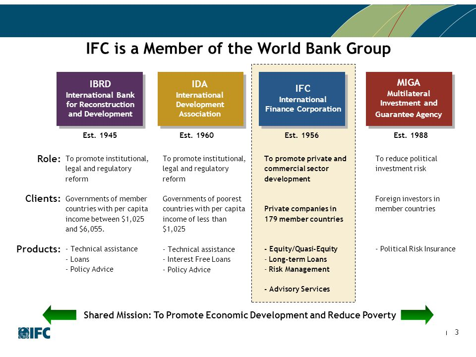 3 IBRD International Bank for Reconstruction and Development IDA International Development Association IFC International Finance Corporation MIGA Mult