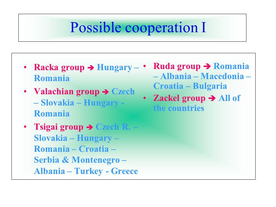 Possible cooperation I Racka group  Hungary – Romania Valachian group  Czech – Slovakia – Hungary - Romania Tsigai group  Czech R. – Slovakia – Hun