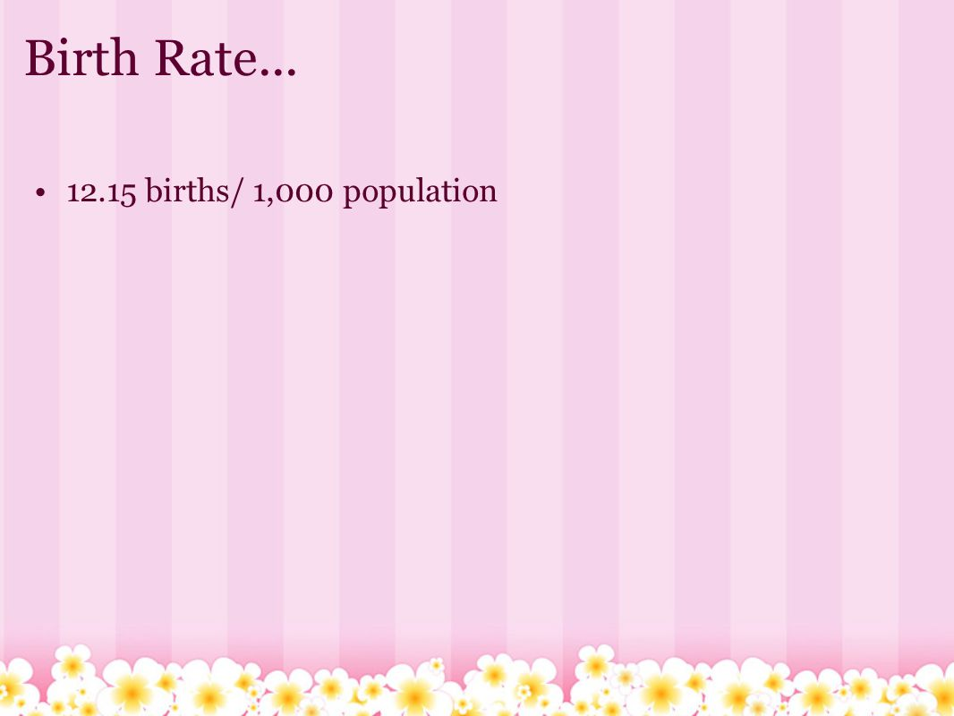 Birth Rate... 12.15 births/ 1,000 population
