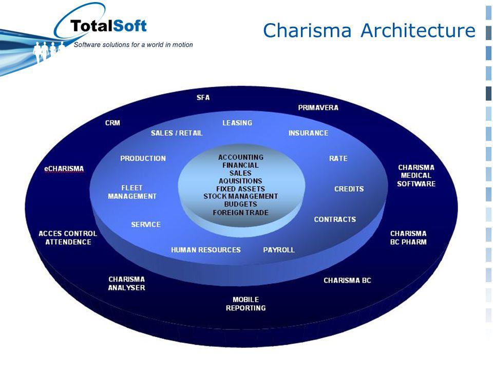 Charisma Architecture