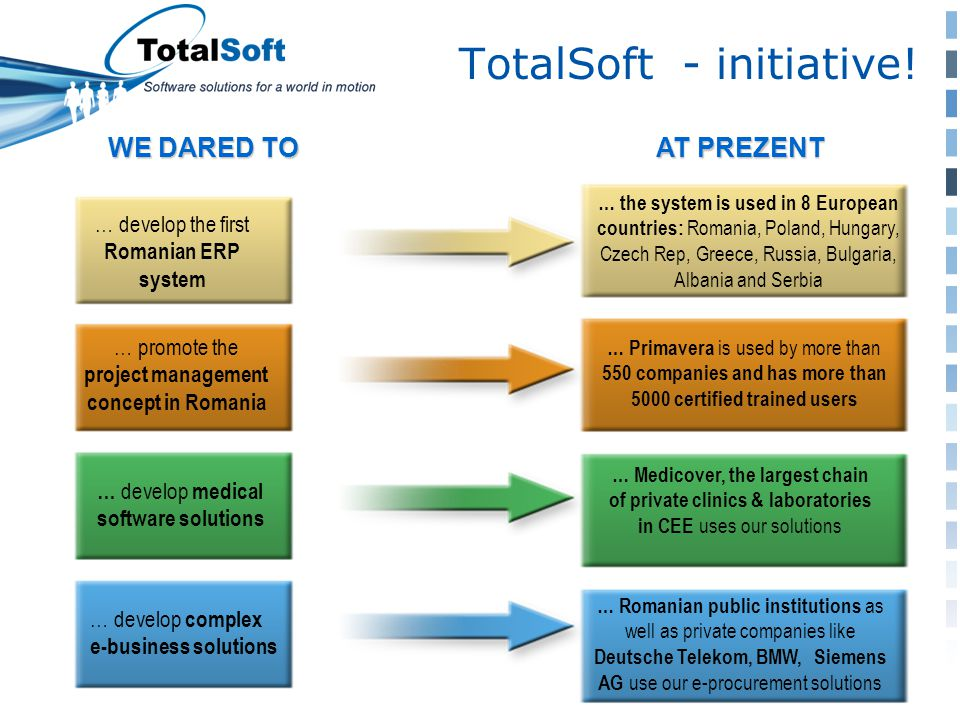 TotalSoft - initiative! WE DARED TO WE DARED TO AT PREZENT … develop the first Romanian ERP system … the system is used in 8 European countries: Roman