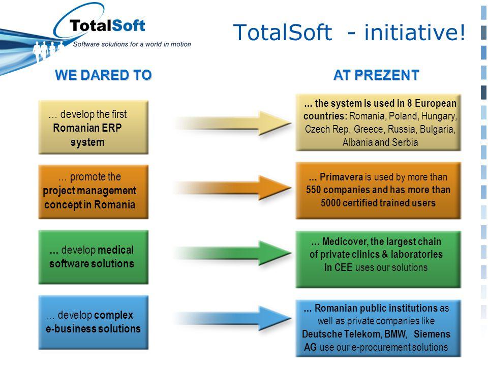 TotalSoft - initiative.