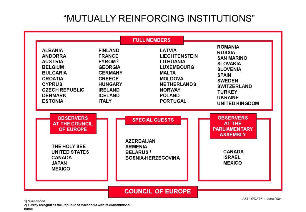 MUTUALLY REINFORCING INSTITUTIONS COUNCIL OF EUROPE FULL MEMBERS OBSERVERS AT THE COUNCIL OF EUROPE SPECIAL GUESTS OBSERVERS AT THE PARLIAMENTARY ASSEMBLY CANADA ISRAEL MEXICO THE HOLY SEE UNITED STATES CANADA JAPAN MEXICO AZERBAIJAN ARMENIA BELARUS 1 BOSNIA-HERZEGOVINA ALBANIA ANDORRA AUSTRIA BELGIUM BULGARIA CROATIA CYPRUS CZECH REPUBLIC DENMARK ESTONIA FINLAND FRANCE FYROM 2 GEORGIA GERMANY GREECE HUNGARY IRELAND ICELAND ITALY LATVIA LIECHTENSTEIN LITHUANIA LUXEMBOURG MALTA MOLDOVA NETHERLANDS NORWAY POLAND PORTUGAL ROMANIA RUSSIA SAN MARINO SLOVAKIA SLOVENIA SPAIN SWEDEN SWITZERLAND TURKEY UKRAINE UNITED KINGDOM 1) Suspended 2) Turkey recognizes the Republic of Macedonia with its constitutional name LAST UPDATE: 1 June 2004