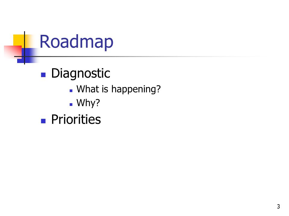 3 Roadmap Diagnostic What is happening Why Priorities