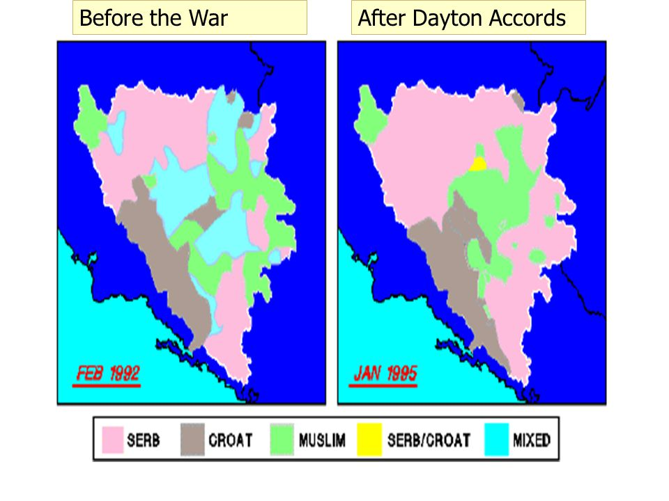 After Dayton AccordsBefore the War