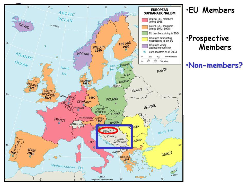 EU Members Prospective Members Non-members Non-members