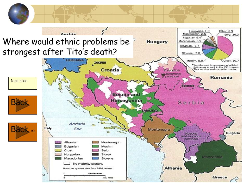 Where would ethnic problems be strongest after Tito's death Back Next slide Back #2