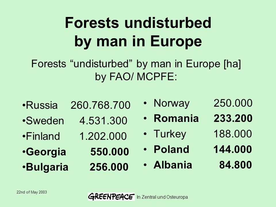 22nd of May 2003 In Zentral und Osteuropa Forests undisturbed by man in Europe Russia 260.768.700 Sweden 4.531.300 Finland 1.202.000 Georgia 550.000 Bulgaria 256.000 Norway 250.000 Romania 233.200 Turkey 188.000 Poland 144.000 Albania 84.800 Forests undisturbed by man in Europe [ha] by FAO/ MCPFE: