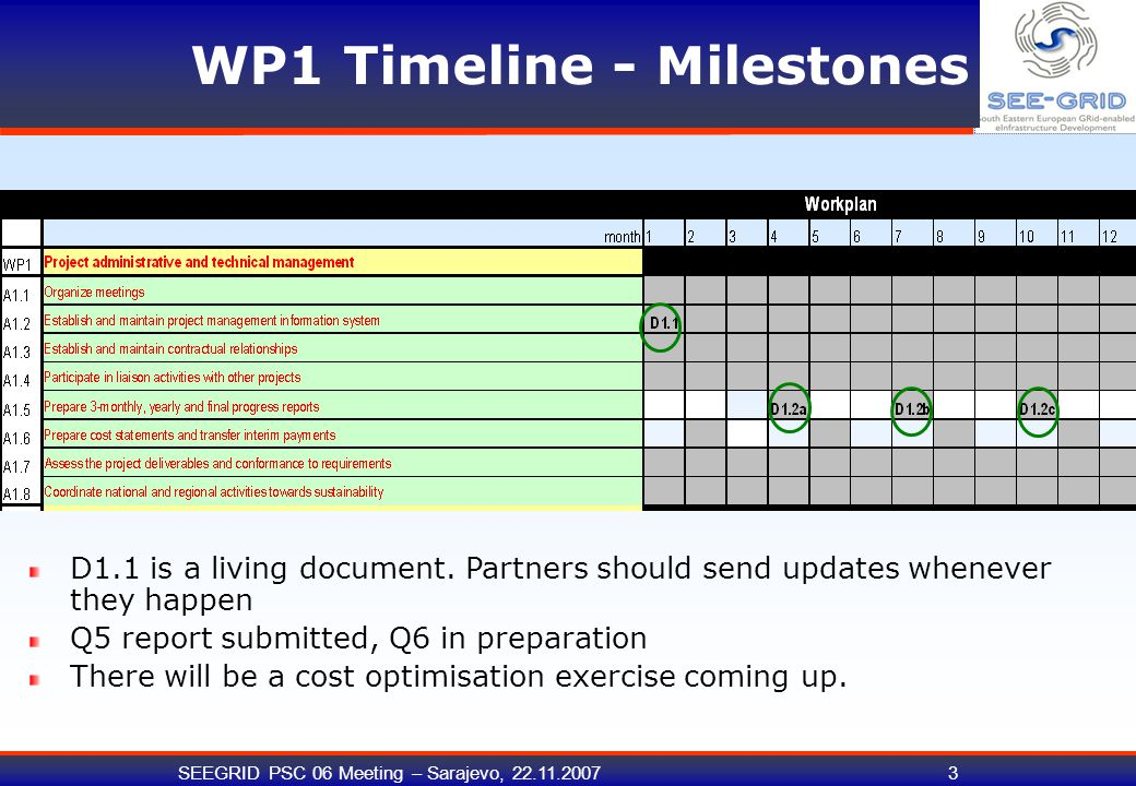 SEEGRID PSC 06 Meeting – Sarajevo, 22.11.20073 WP1 Timeline - Milestones D1.1 is a living document. Partners should send updates whenever they happen