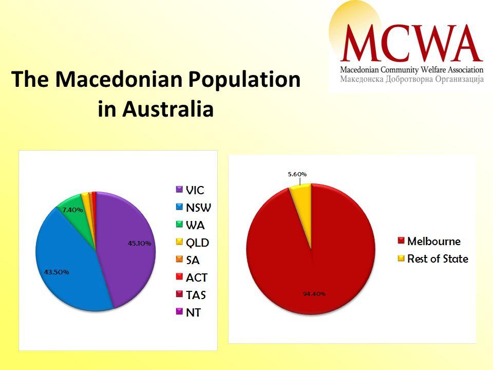 The Macedonian Population in Australia