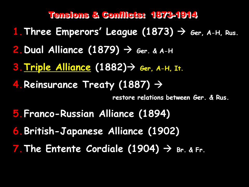 Tensions & Conflicts: 1873-1914 1.Three Emperors' League (1873)  Ger, A-H, Rus.