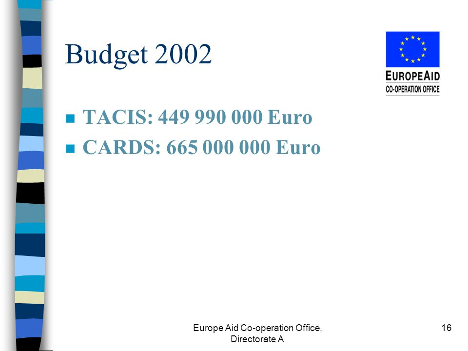 Europe Aid Co-operation Office, Directorate A 16 Budget 2002 n TACIS: 449 990 000 Euro n CARDS: 665 000 000 Euro