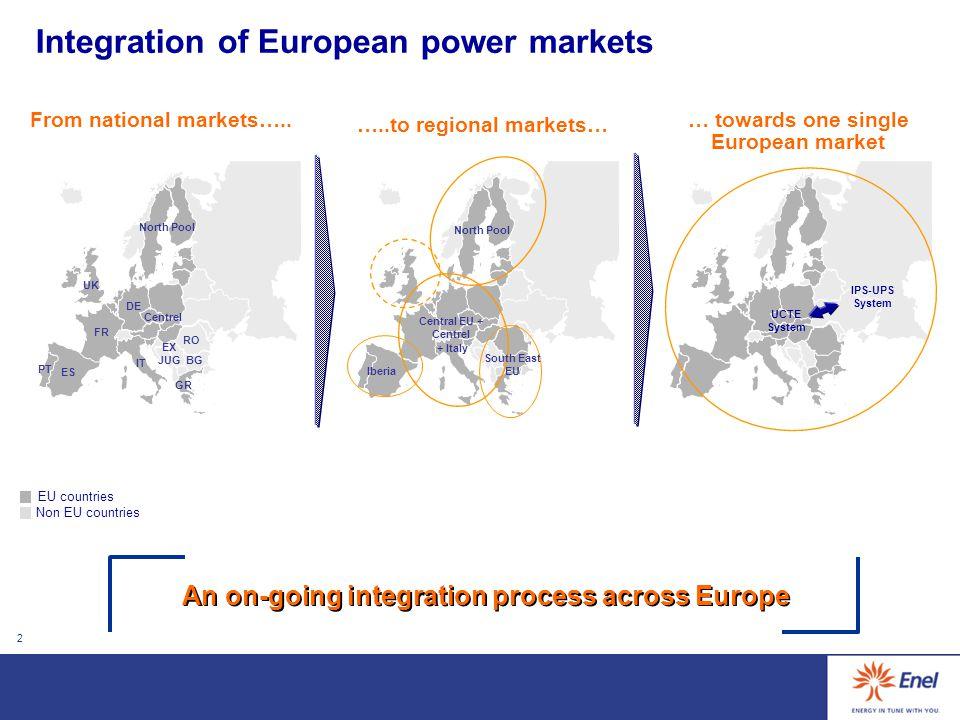 2 …..to regional markets… … towards one single European market From national markets…..