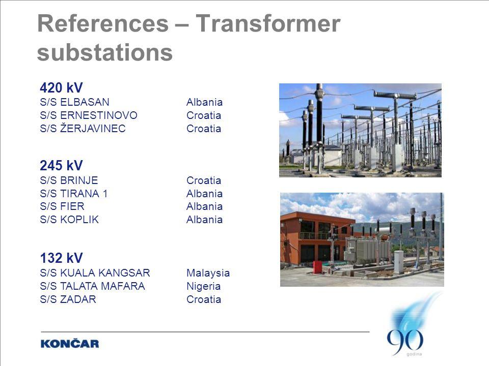 References – Transformer substations 420 kV S/S ELBASAN Albania S/S ERNESTINOVO Croatia S/S ŽERJAVINECCroatia 245 kV S/S BRINJE Croatia S/S TIRANA 1 Albania S/S FIERAlbania S/S KOPLIKAlbania 132 kV S/S KUALA KANGSARMalaysia S/S TALATA MAFARANigeria S/S ZADARCroatia