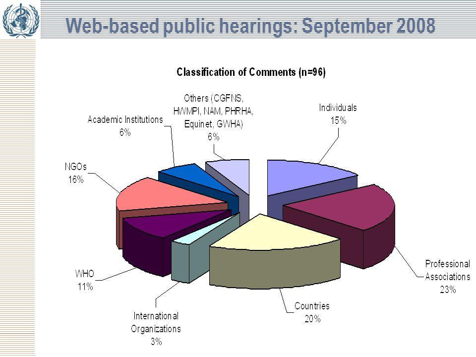 Web-based public hearings: September 2008