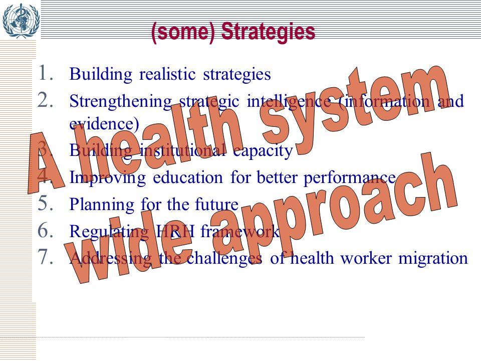 (some) Strategies 1. Building realistic strategies 2.