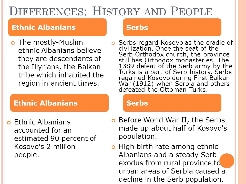 D IFFERENCES : H ISTORY AND P EOPLE The mostly-Muslim ethnic Albanians believe they are descendants of the Illyrians, the Balkan tribe which inhabited the region in ancient times.