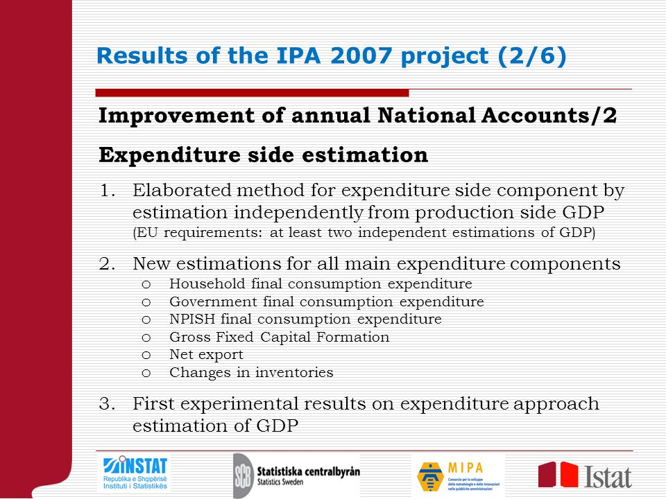 Results of the IPA 2007 project (2/6) Improvement of annual National Accounts/2 Expenditure side estimation 1.Elaborated method for expenditure side component by estimation independently from production side GDP (EU requirements: at least two independent estimations of GDP) 2.New estimations for all main expenditure components o Household final consumption expenditure o Government final consumption expenditure o NPISH final consumption expenditure o Gross Fixed Capital Formation o Net export o Changes in inventories 3.First experimental results on expenditure approach estimation of GDP