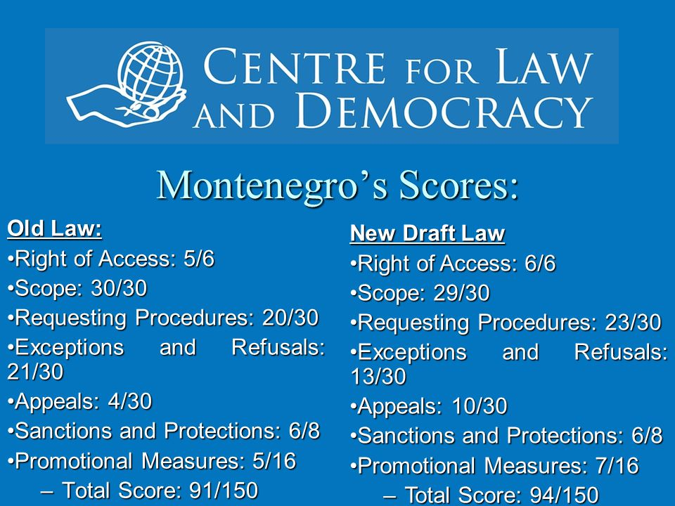 Montenegro's Scores: Old Law: Right of Access: 5/6Right of Access: 5/6 Scope: 30/30Scope: 30/30 Requesting Procedures: 20/30Requesting Procedures: 20/30 Exceptions and Refusals: 21/30Exceptions and Refusals: 21/30 Appeals: 4/30Appeals: 4/30 Sanctions and Protections: 6/8Sanctions and Protections: 6/8 Promotional Measures: 5/16Promotional Measures: 5/16 –Total Score: 91/150 New Draft Law Right of Access: 6/6Right of Access: 6/6 Scope: 29/30Scope: 29/30 Requesting Procedures: 23/30Requesting Procedures: 23/30 Exceptions and Refusals: 13/30Exceptions and Refusals: 13/30 Appeals: 10/30Appeals: 10/30 Sanctions and Protections: 6/8Sanctions and Protections: 6/8 Promotional Measures: 7/16Promotional Measures: 7/16 –Total Score: 94/150