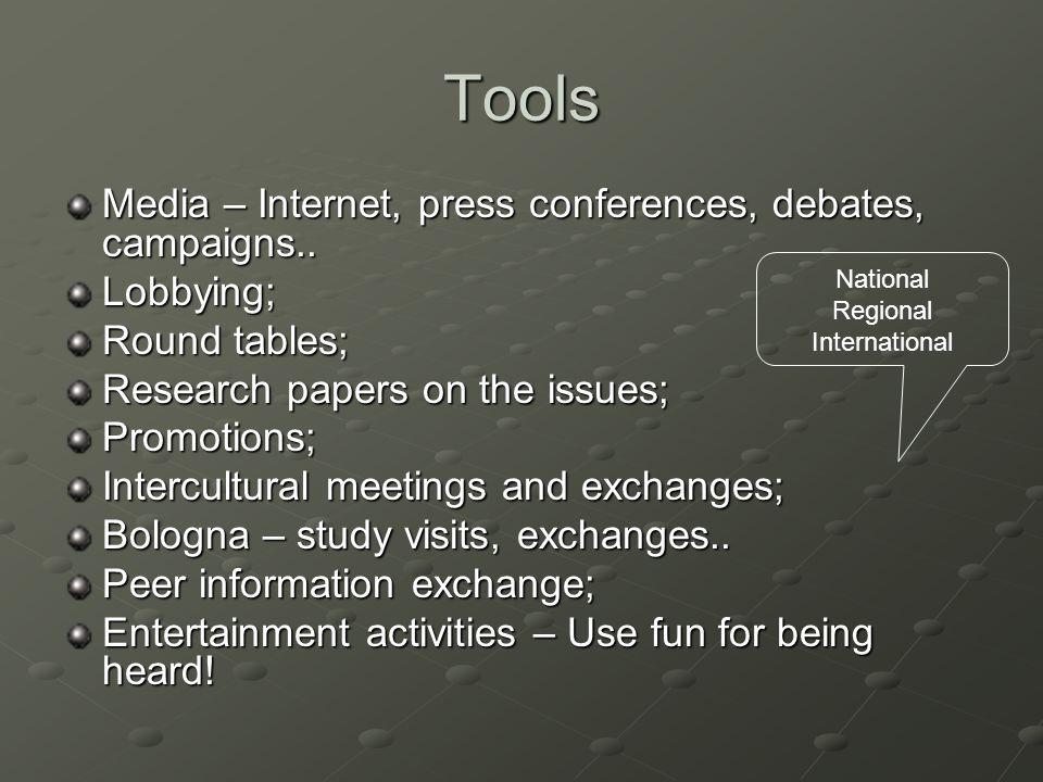 Tools Media – Internet, press conferences, debates, campaigns..